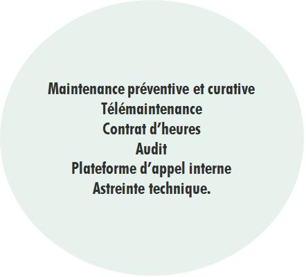 Maintenance préventive et curative Télémaintenance Contrat d'heures Audit Plateforme d'appel interne  Astreinte technique